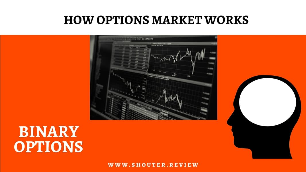 How the options market works – Psychology and Cycles