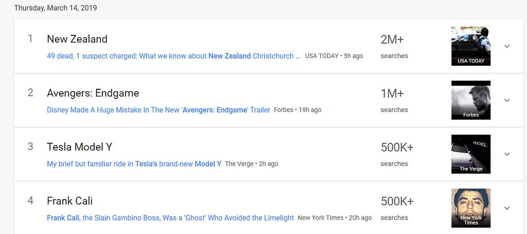 Google Trends Recent Trending Topic